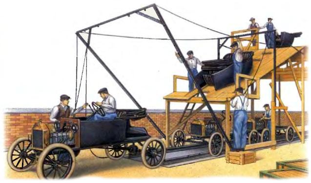 Изобретение конвейера форд электрооборудование конвейера